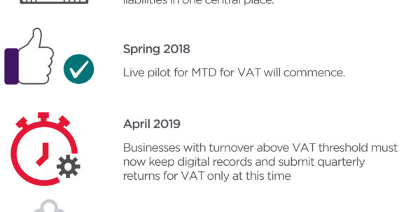 Making Tax Digital Vat Spreadsheet In Making Tax Digital  For Vat And Personal Income Tax  Johnston