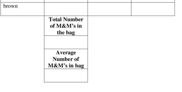 M&m Spreadsheet Activity Inside Mm Science And Math  Pdf