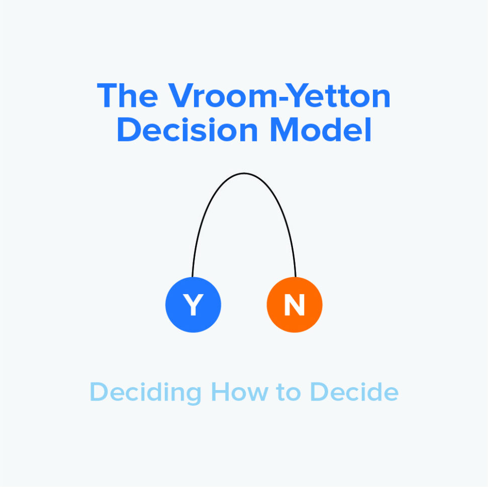 Managerial Decision Modeling With Spreadsheets Answer Key Pertaining To The Vroomyetton Decision Model  Decision Making From Mindtools