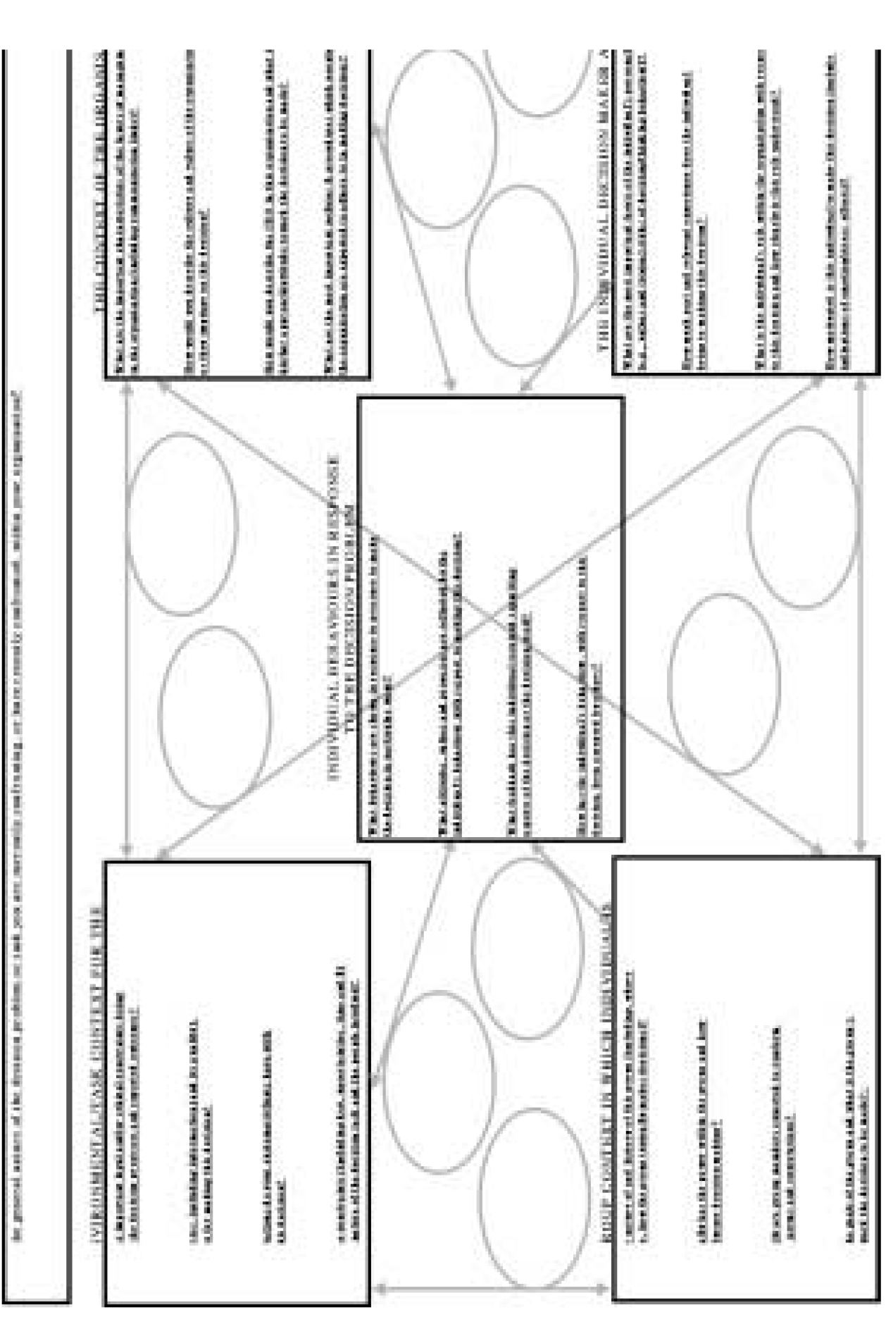 Managerial Decision Modeling With Spreadsheets Answer Key Regarding Mapping The Texture Of Managerial Decision Making – Emergence