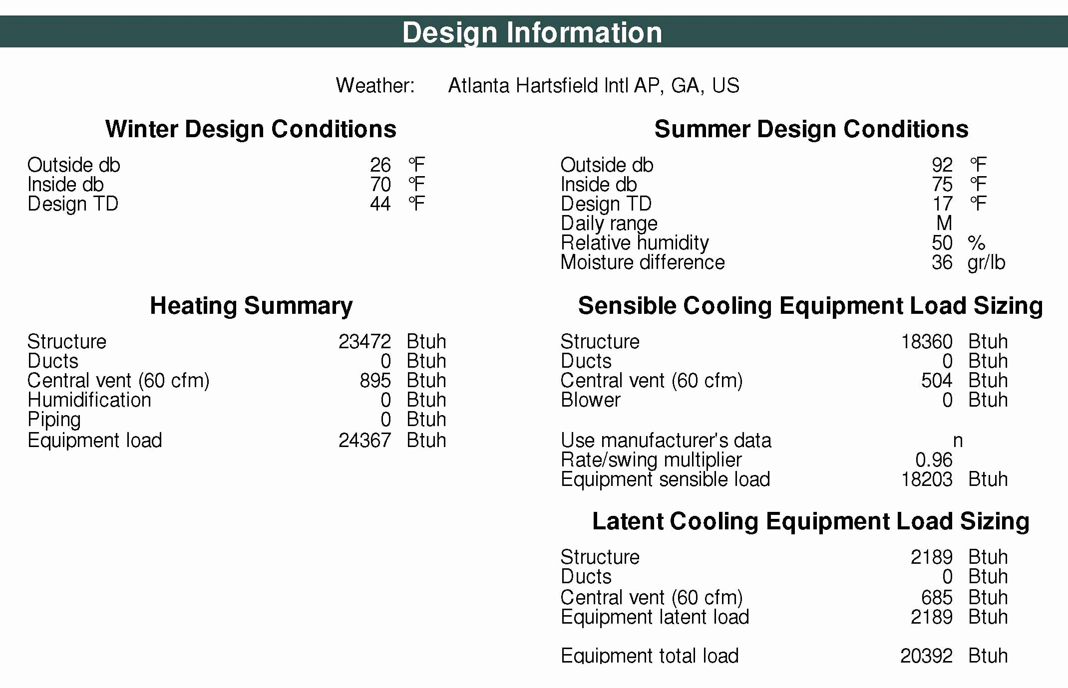 Manual D Spreadsheet Inside Residential Hvac Load Calculation Worksheet Invoice Template