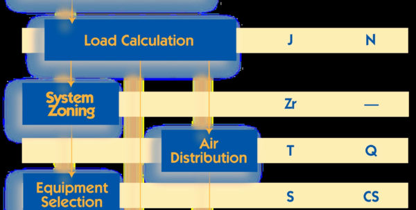 Manual D Spreadsheet Regarding Spreadsheet Example Of Manual J Calculation Load For Hvac