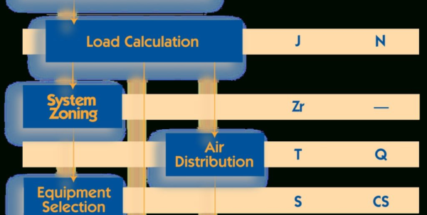Manual S Spreadsheet In Technical Manuals  Acca Regarding Acca Manual J Spreadsheet
