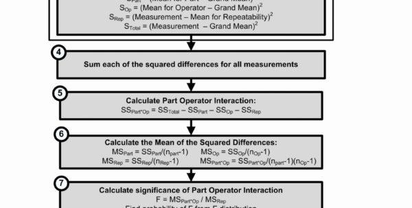Manual S Spreadsheet Regarding Manual J Calculation Spreadsheet Or Manual S Spreadsheet Tools For