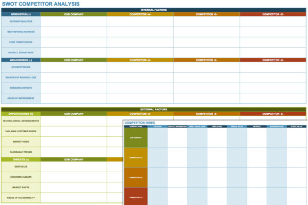 Market Research Excel Spreadsheet Throughout Excel Market Research Spreadsheet Swot Competitoranalysis Analysis