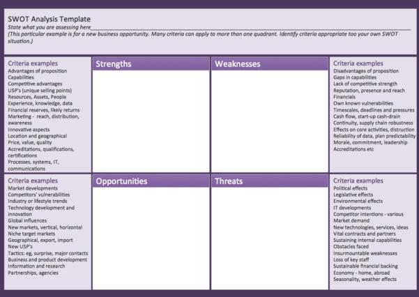 Market Research Excel Spreadsheet With Regard To Excel Market Research Spreadsheet Swot Analysis Matrix Template Self