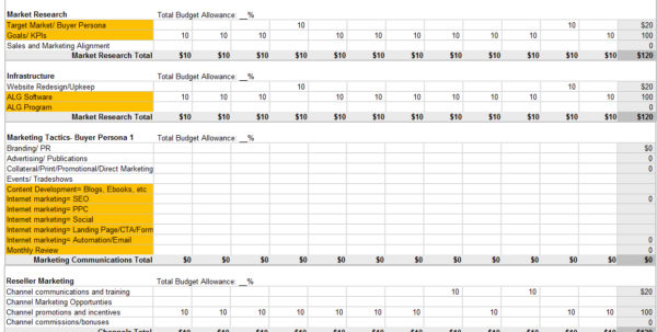 Marketing Budget Spreadsheet Template For Free Monthly Sales Forecast Template Free Sales Forecast Template