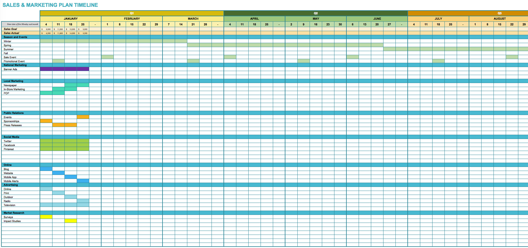 Marketing Budget Spreadsheet Template For Marketing Project Tracking Sheet Template Marketing Spreadsheet