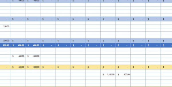 Marketing Budget Spreadsheet Template Within 12 Free Marketing Budget Templates For Budget Spreadsheet Free