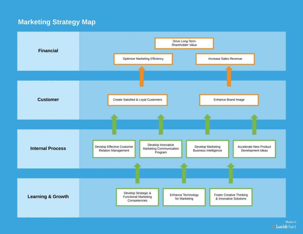 Marketing Plan Spreadsheet Spreadsheet Downloa marketing ...