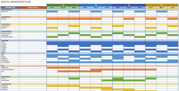 Marketing Roi Spreadsheet Pertaining To Sheet Stock Market Excel Spreadsheet Templates Marketing Strategy