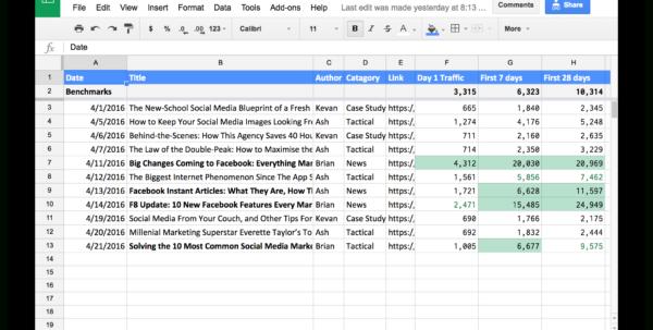 Marketing Roi Spreadsheet Regarding 10 Readytogo Marketing Spreadsheets To Boost Your Productivity Today