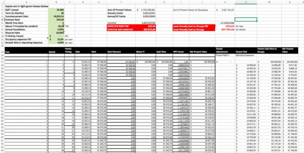 Marketing Roi Spreadsheet Throughout Marketing Roi Template Excel Fresh Calculate Effective Rent