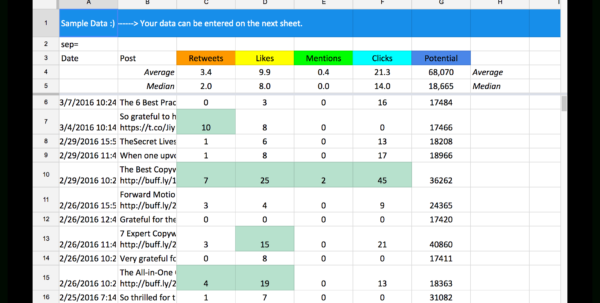 Marketing Roi Spreadsheet With Regard To 10 Readytogo Marketing Spreadsheets To Boost Your Productivity Today