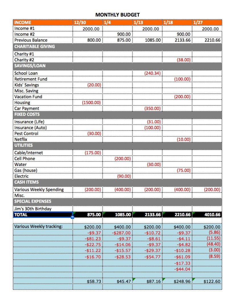 Married Couple Budget Spreadsheet Inside Newlyweds: How To Set Up A First Time Budget [Template] • Cheap Ways