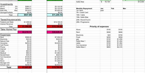 Married Couple Budget Spreadsheet Regarding Budget Spreadsheet For Couples Worksheet Married Couple  Pywrapper