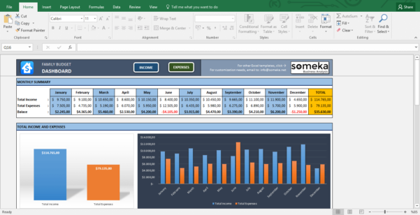 Martin Lewis Budget Spreadsheet With Complete List Of Things You Can Do With Excel  Someka