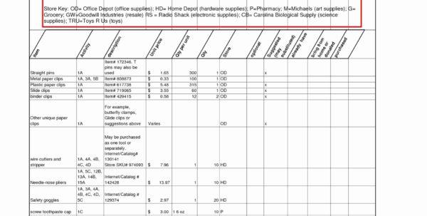 Mary Kay Inventory Spreadsheet 2018 Regarding Mary Kay Inventory Spreadsheet Awesome Image Result For Printable
