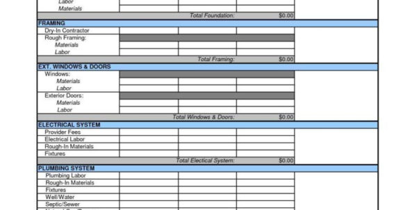 Masonry Takeoff Spreadsheet Template Intended For Masonry Estimate Template Free Landscaping And Roofing Andms