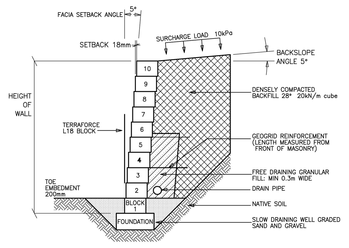 Masonry Wall Design Spreadsheet For Cmu Wall Design  Graphic Up Design