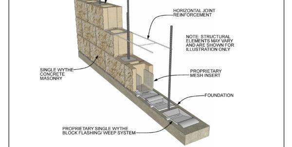 Masonry Wall Design Spreadsheet For Wall Footing Design Example  Artnak