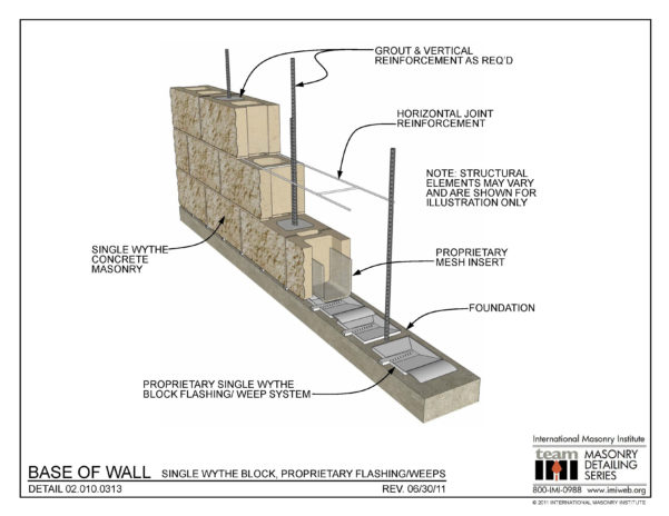 Masonry Wall Design Spreadsheet For Wall Footing Design Example  Artnak