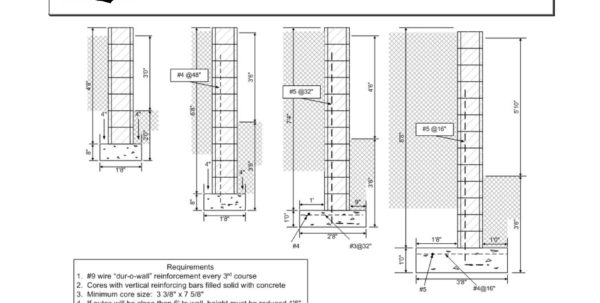 Masonry Wall Design Spreadsheet Regarding Retaining Wall Design Spreadsheet Masonry Retaining Wall Design