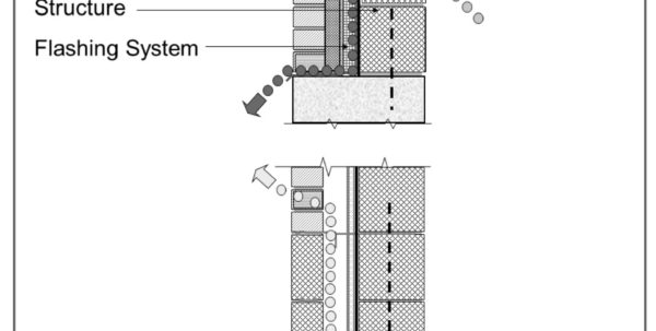 Masonry Wall Design Spreadsheet Within Pleasant Cmu Wall Design  Ishlepark