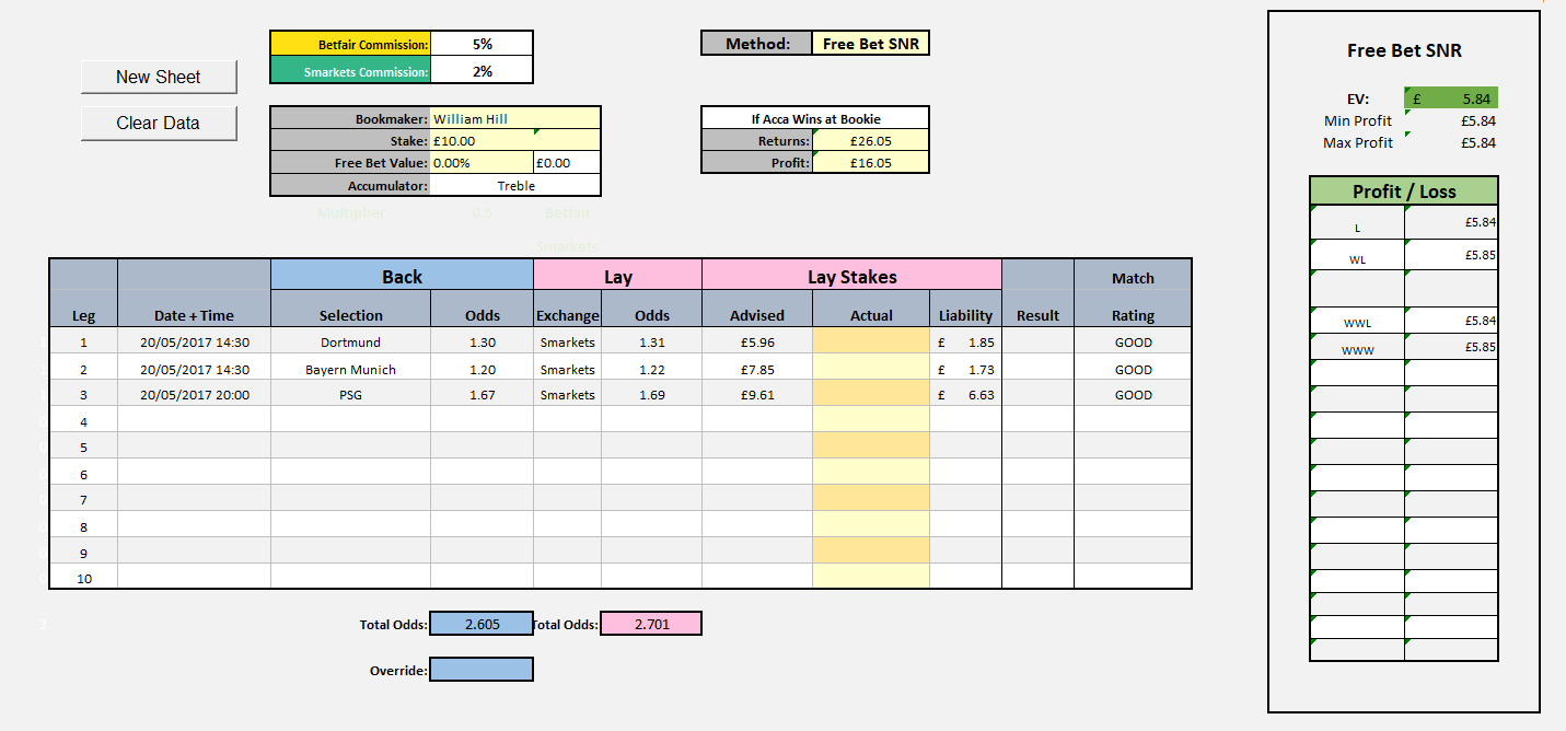 Matched Betting Accumulator Spreadsheet Within How To Lay Accumulators  Profit Squad