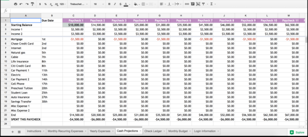 Maternity Leave Budget Spreadsheet For Get Your Family Budget In Order Once And For All  Redefining Mom