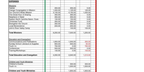 Maternity Leave Budget Spreadsheet With Online Business Budget  Rent.interpretomics.co
