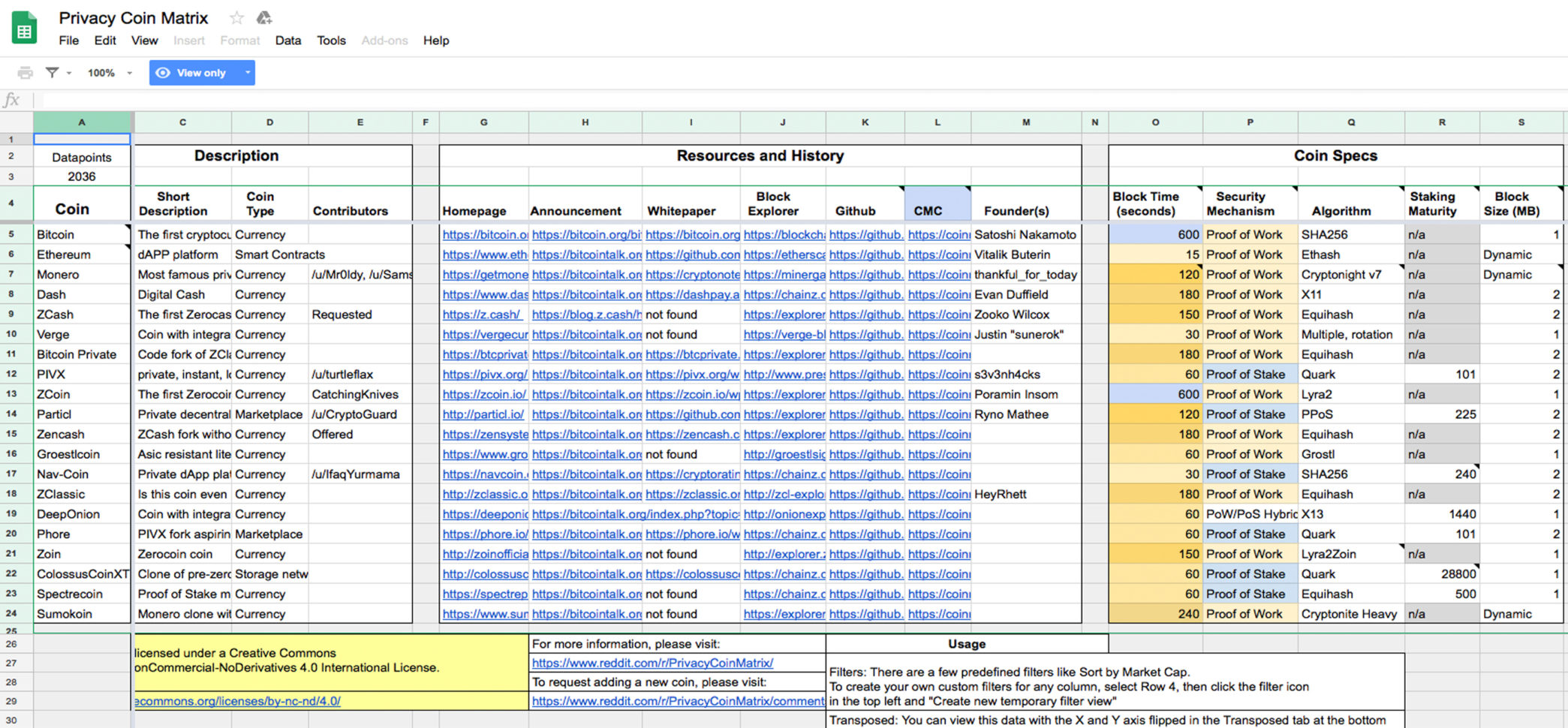 Matrix Spreadsheet In The Privacy Coin Matrix: A Comprehensive Spreadsheet Of Anonymous
