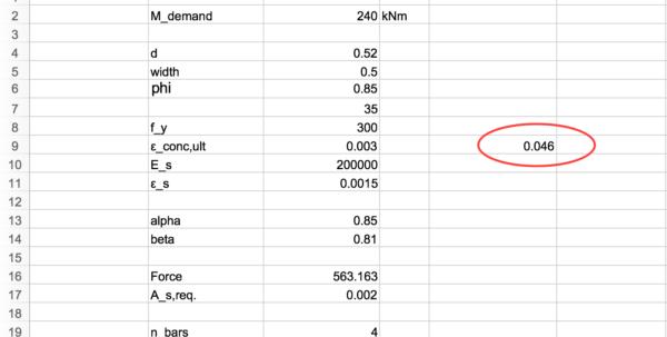 Maximum Demand Calculation Spreadsheet Inside The Do's And Don'ts Of Engineering Spreadsheets – Maxim Millen – Medium