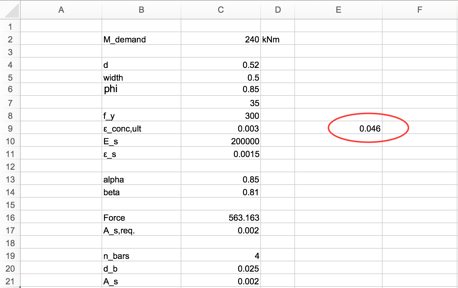 Maximum Demand Calculation Spreadsheet Inside The Do's And Don'ts Of Engineering Spreadsheets – Maxim Millen – Medium