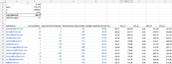 Maximum Demand Calculation Spreadsheet Pertaining To How Do I Forecast Ltv With Sql And Excel For Ecommerce