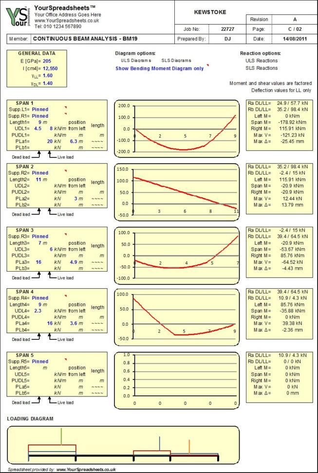 Maximum Demand Calculation Spreadsheet Throughout Continuous Beam Analysis Spreadsheet