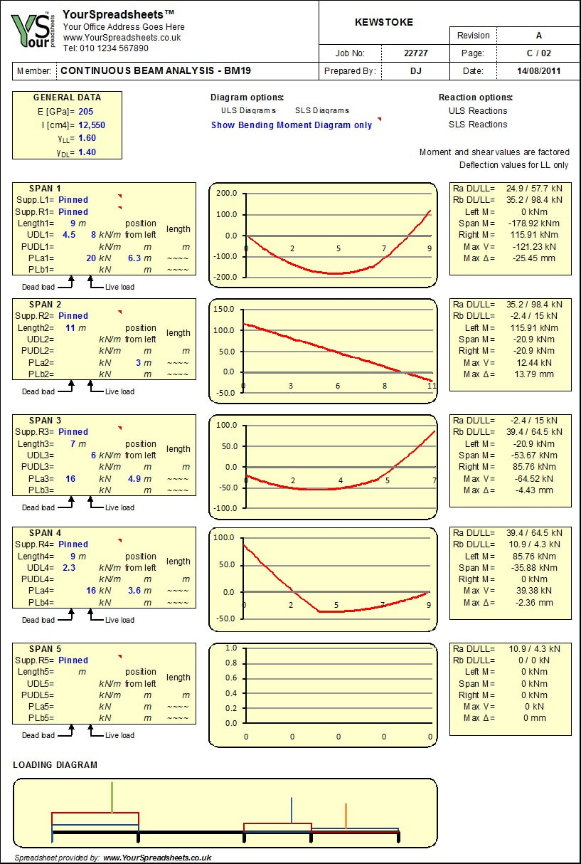 Maximum Demand Calculation Spreadsheet Throughout Continuous Beam Analysis Spreadsheet