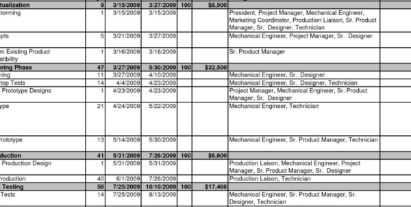 Mechanical Engineering Spreadsheets Free Download Regarding Project Planning Template  Cyberuse In Project Template Excel Free