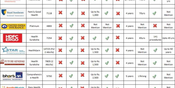 Medical Insurance Comparison Spreadsheet With Regard To Health Insurance Plan Comparison Spreadsheet And Health Insurance