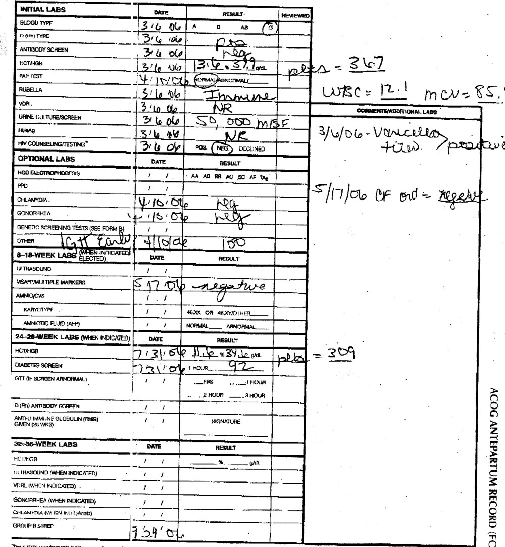 Medical Lab Results Spreadsheet Inside Talk:antepartum Record  Ihe Wiki