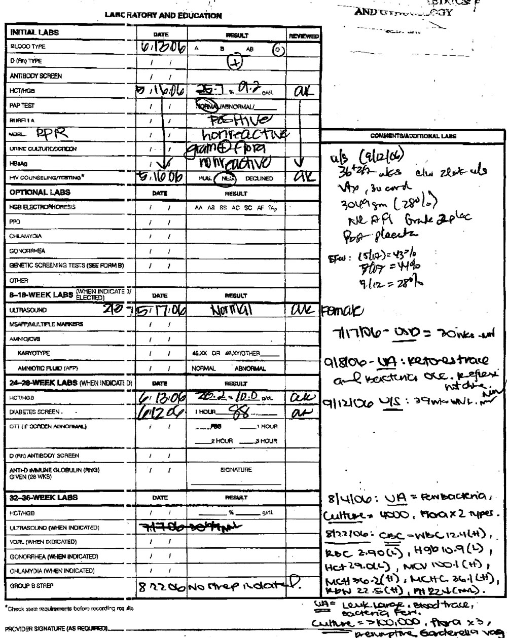 Medical Lab Results Spreadsheet Intended For Talk:antepartum Record  Ihe Wiki