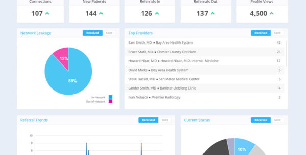 Medical Referral Tracking Spreadsheet Intended For Use Analytics To Reduce Referral Leakage And Increase Referrals