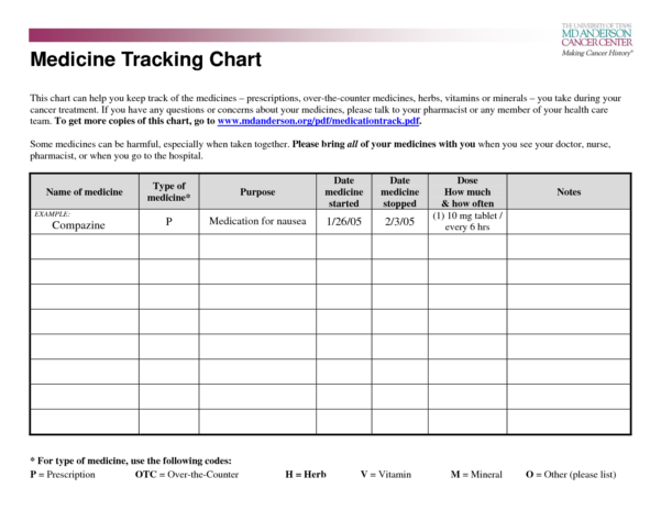 Medical Tracker Spreadsheet Regarding Modern Daily Medication Schedule Template Pattern Professional