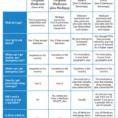 Medicare Comparison Spreadsheet For Medicare  Wevodau Insurance And Benefit Strategies, Inc