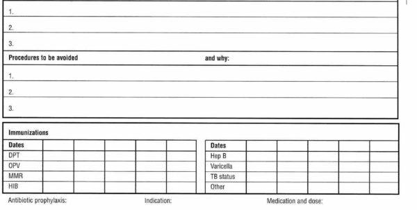 Medication Tracking Spreadsheet Inside 9 Inspirational Continuing Education Tracking Spreadsheet  Twables.site