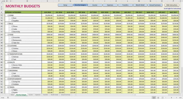 Medicine Spreadsheet For Sample Spreadsheet Of Business Expenses And Monthly Business Expense