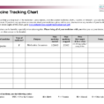 Medicine Spreadsheet intended for Modern Daily Medication Schedule Template Pattern Professional