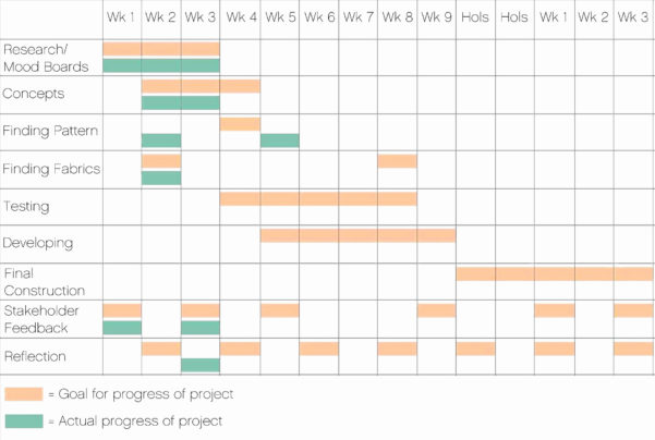 Medicine Spreadsheet With Gantt Chart Google Spreadsheet Template And Mood Chart Excel