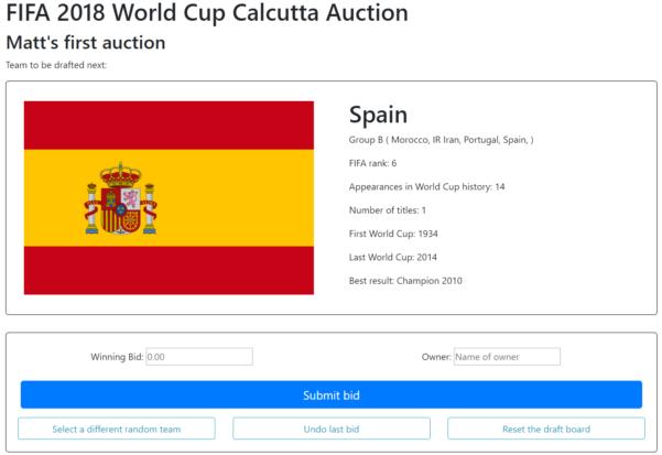 Melbourne Cup Calcutta Spreadsheet In What Is A Calcutta Auction  Calcutta Champion: Host Fifa World Cup