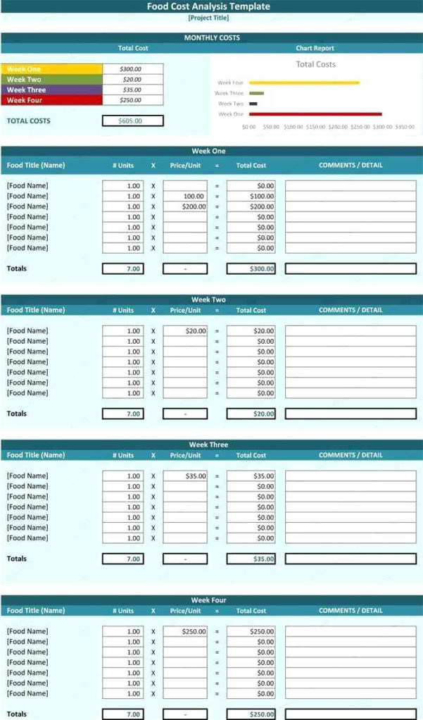 Menu And Recipe Cost Spreadsheet Template Regarding Menu Recipe Cost Spreadsheet Template. Food Cost Calculator